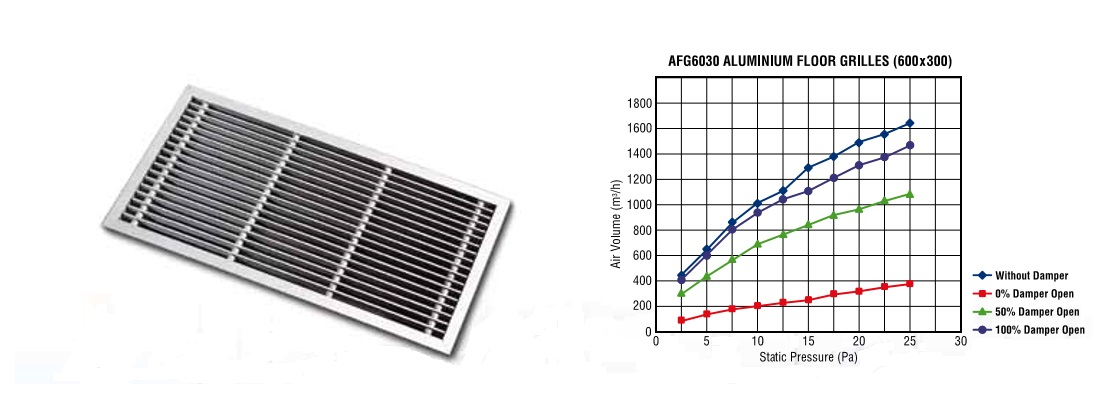Grating Panels And Floor Grilles Microtac Systems Pte Ltd